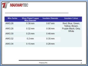 Wrapping Wire Summary